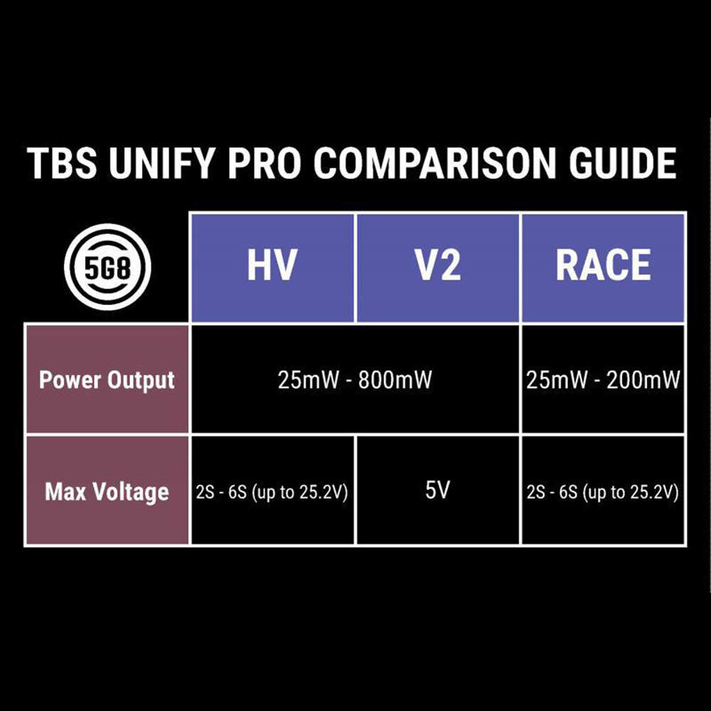 Unify Pro Guide team blacksheep online store tbs unify pro 5g8 v3 (sma)  at bayanpartner.co
